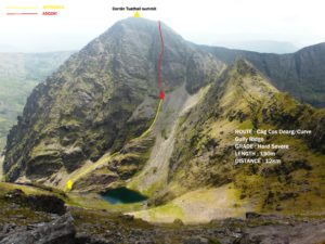 Curve Gully Ridge - Carrauntoohil