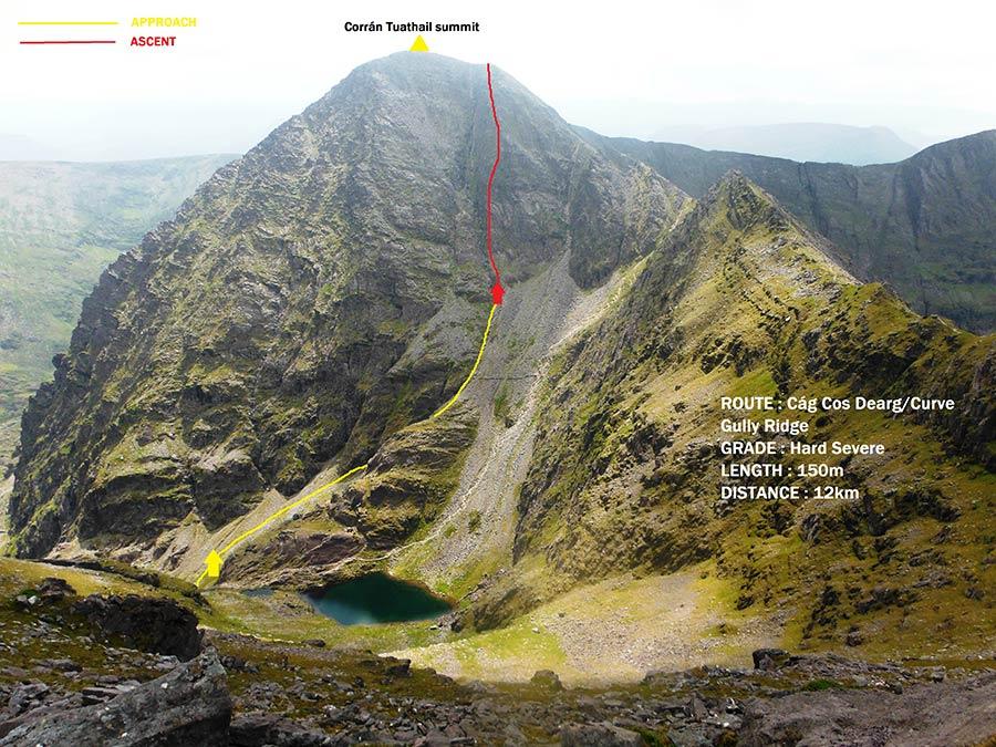 Curve Gully Ridge