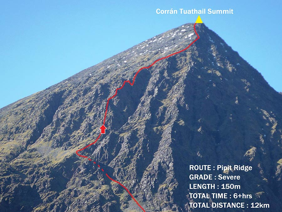 Pipits Ridge